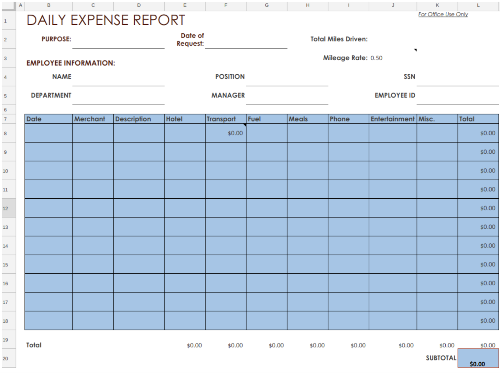 How to report expenses