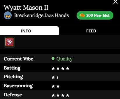 Wyatt Mason II Team: Breckenridge Jazz Hands Current Vibe: Quality Batting: 4 stars Pitching: 1.5 stars Baserunning: 2 stars Defense: 4 stars