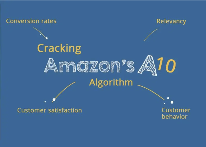 Cracking Amazon's A10 Algorithm