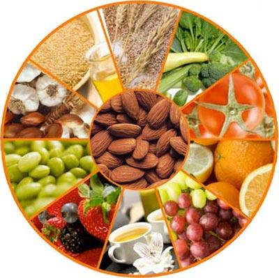 http://3.bp.blogspot.com/-0pwGny4L9es/T4SpiMd-OTI/AAAAAAAAAXg/AsffQpWSo70/s1600/top-10-fat-burning-foods.jpg