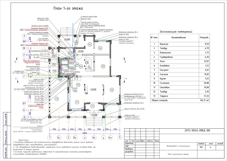 Пример готового проекта водопровода