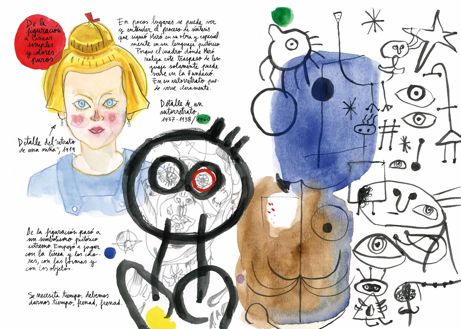 Pushing How to Look - PYSB Sevilla 2018 | Urban Sketchers