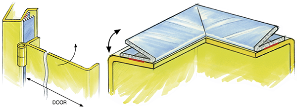 Figure 55.1 : V-shape gasket to prevent high closure force
