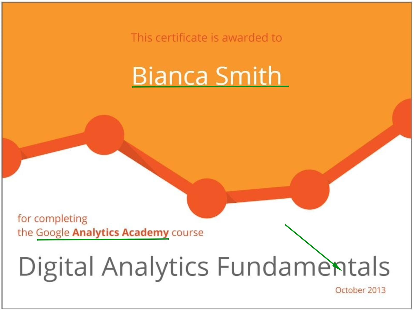 Google analytics Academy certificate template