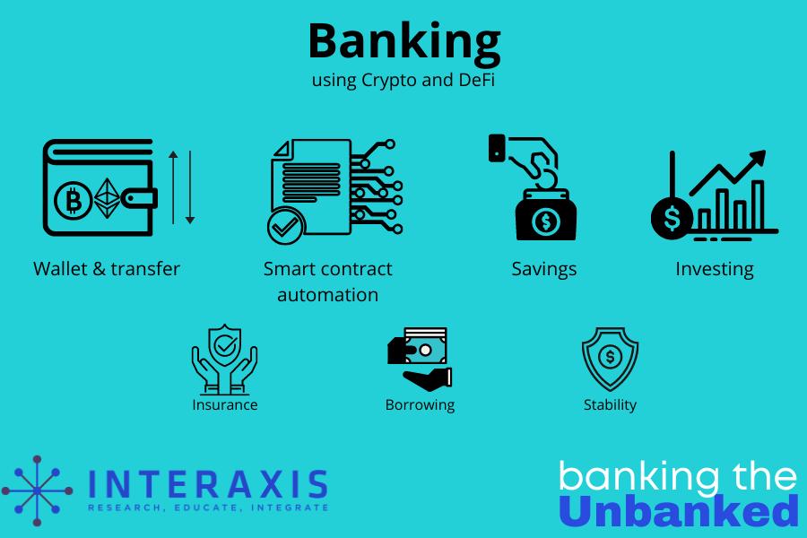 Banking using Crypto and DeFi