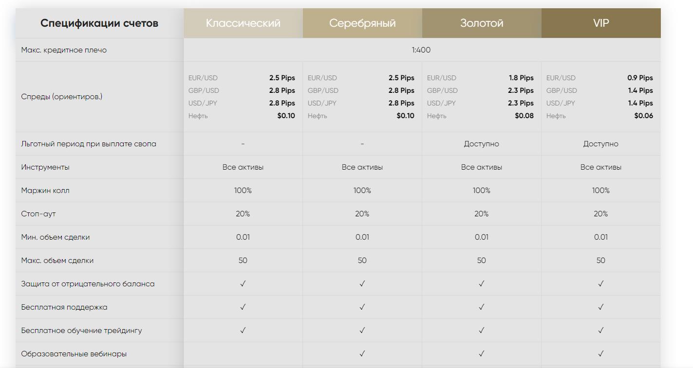 Обзор CFD-брокера eXcentral: торговые условия и отзывы клиентов
