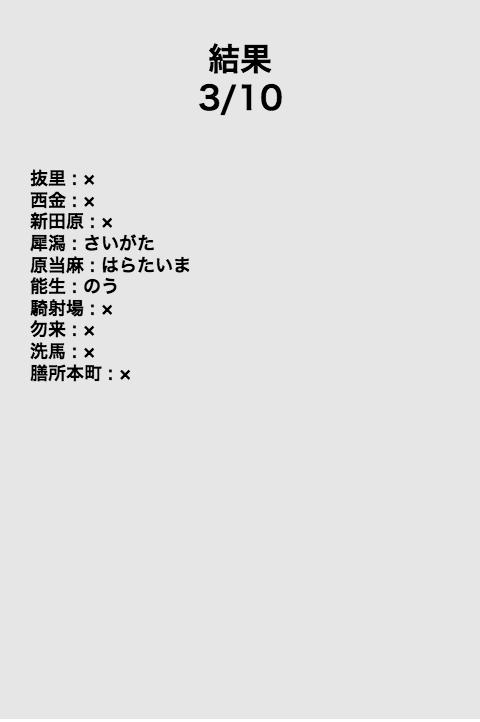 nandoku_result.png