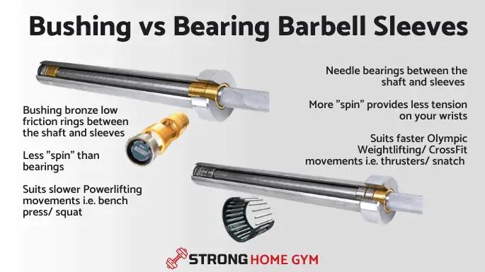 infographic on bearing versus bushing