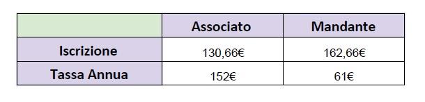 Tabella tariffe SIAE.jpg