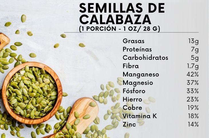 Beneficios De Las Semillas De Calabaza Contenido Nutricional