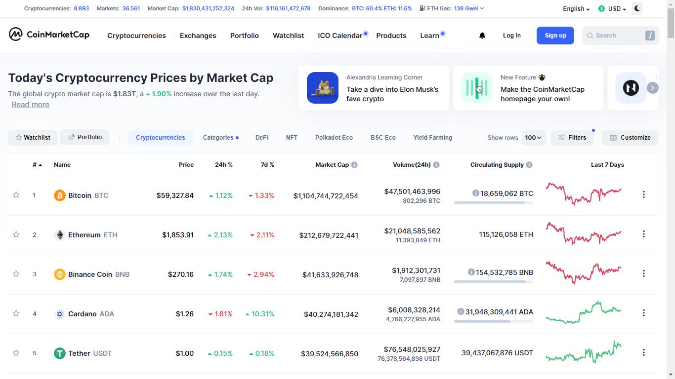 As principais empresas investindo na tecnologia blockchain
