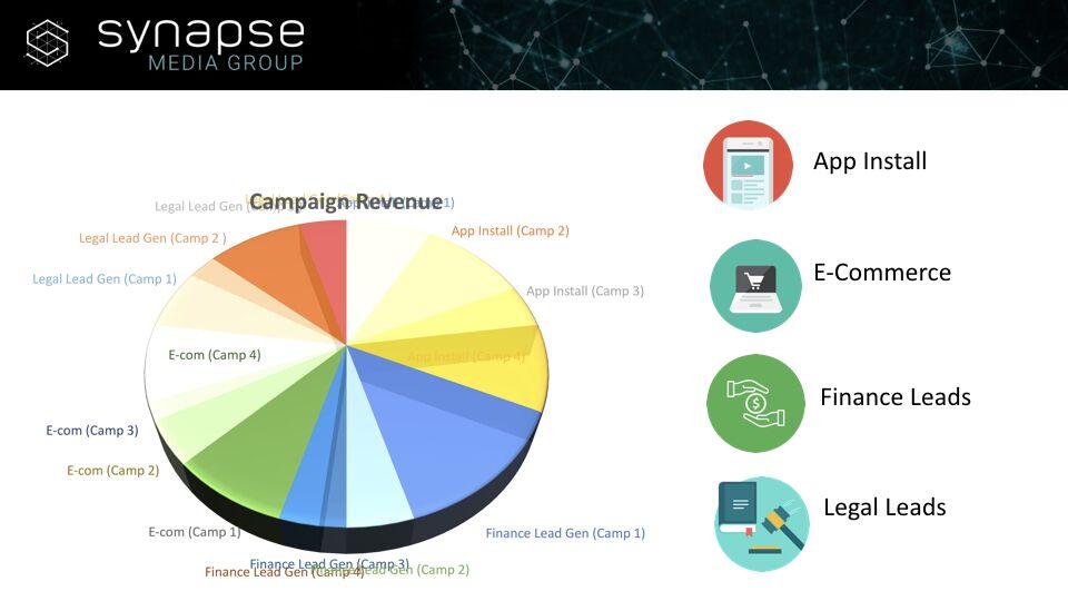 Paul Jeyapal – Campaign Revenue