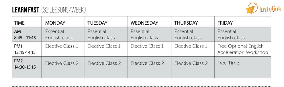 Du học Canada - General English - chương trình học nhanh