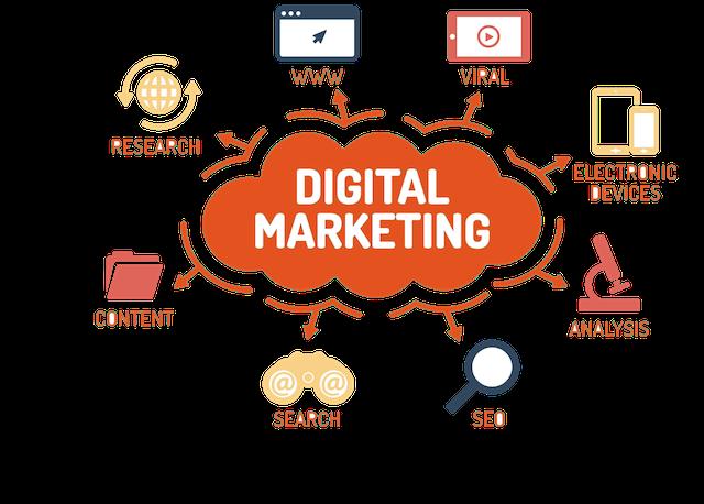 Tổng hợp các bài học đắt giá khi đặt dịch vụ digitals marketing