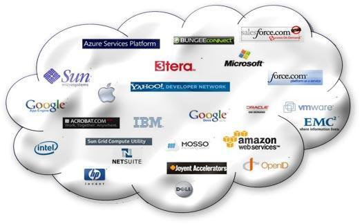 cloud_players.jpg