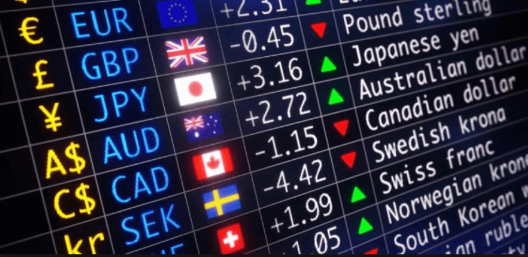 Forex sàn giao dịch tiền tệ lớn nhất thế giới
