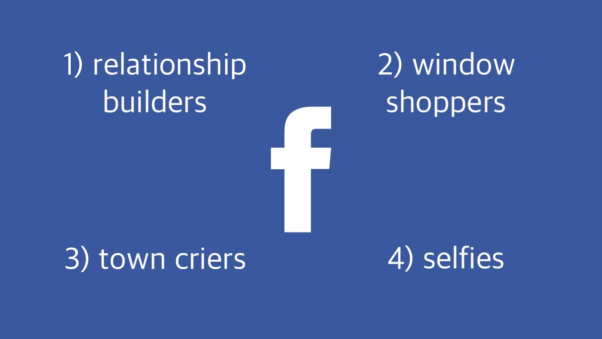 페이스북 사용자 4가지 유형 : 나는 어디에 속하나?