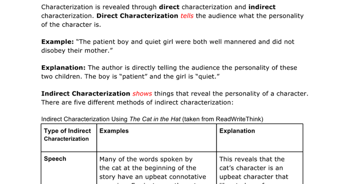 Direct Amp Indirect Characterization Google Docs
