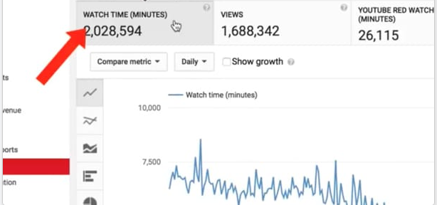 Xem watch time của kênh youtube