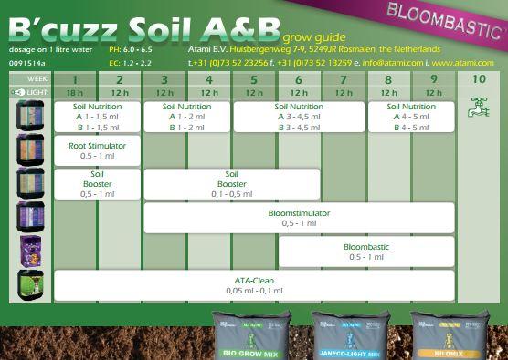 Двухкомпонентное удобрение для земли B'cuzz Soil Nutrition A&B 1 л