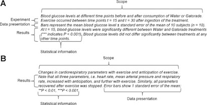 sample of scope and limitation research paper