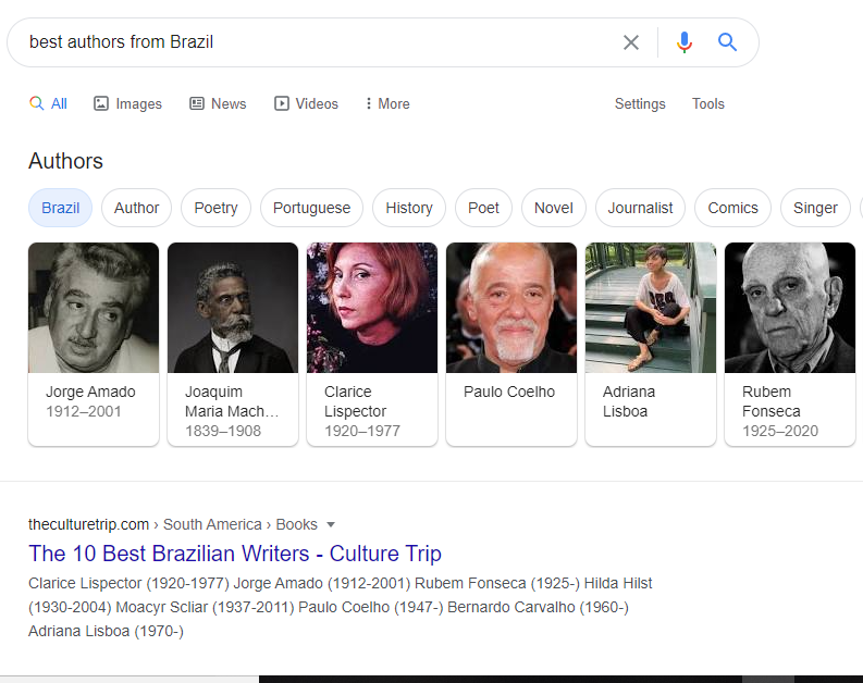 Best authors from Brazil SERP