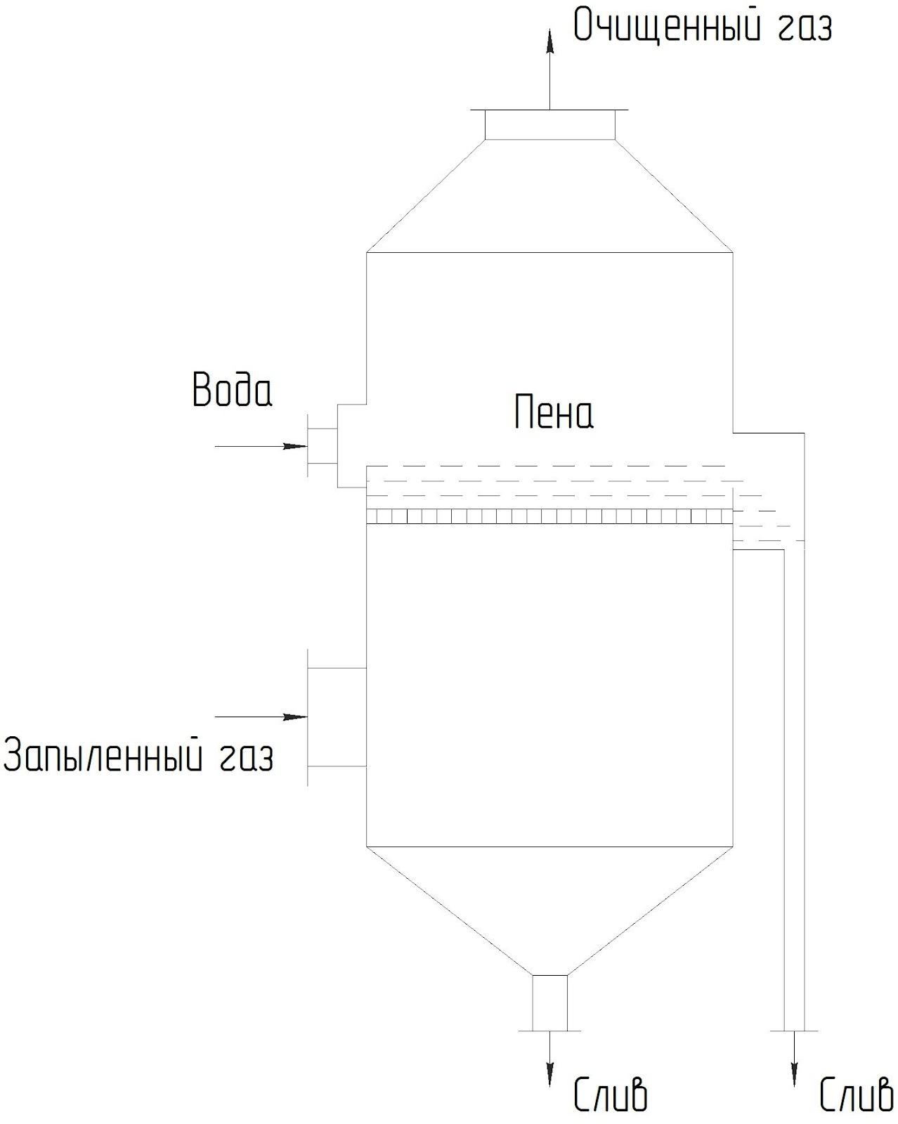 Схема пенного абсорбера, чертеж