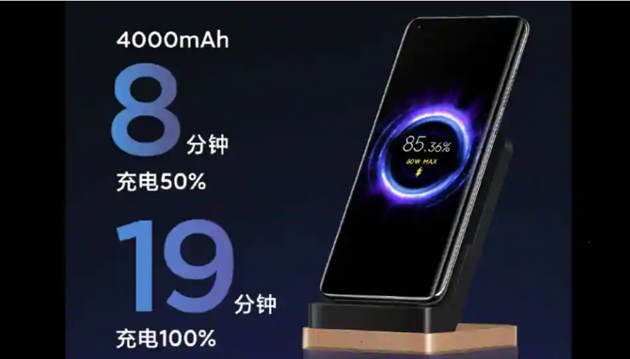 Xiaomi Announced Its New 80W Fast Wireless Chargers 1