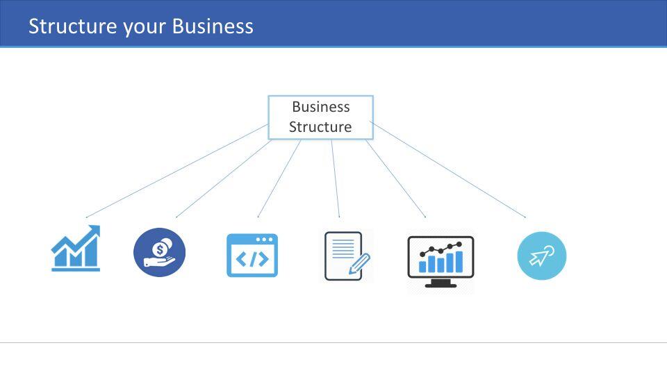 Бизнес структура