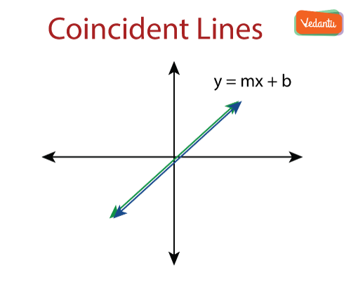 Coincident Lines