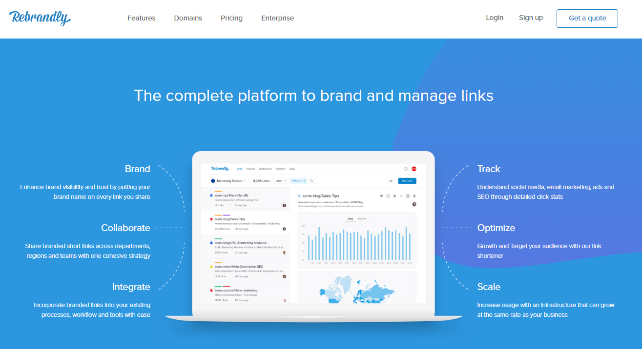 link management software for marketing agencies
