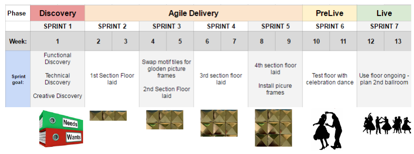 Agile Blob Fable - Page 1 (3).png