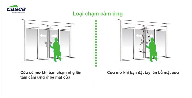 Tấm cảm ứng có thể là một vị trí xác định hoặc chính là bề mặt cửa