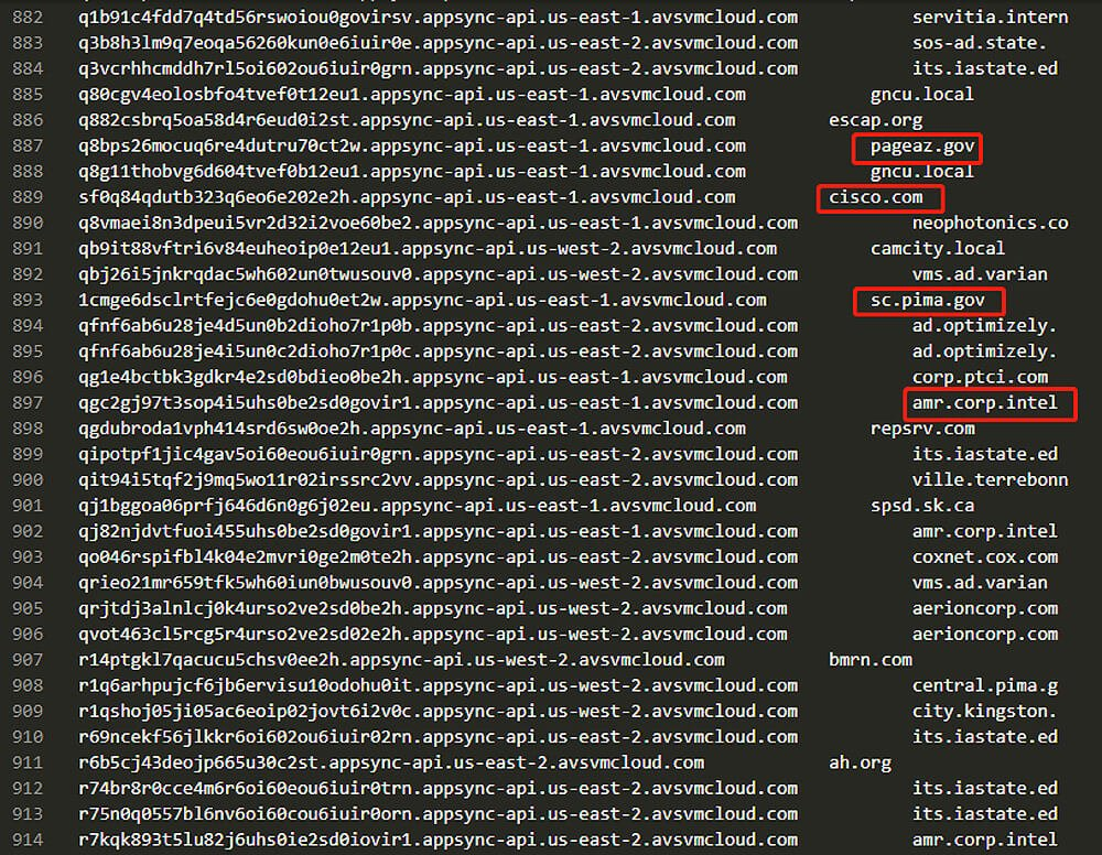 Decoded backdoor C2 subdomain URLs