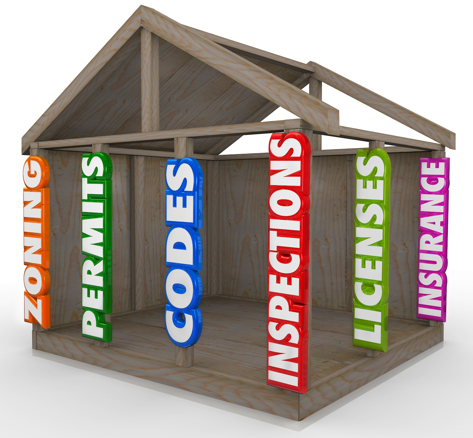 building codes and regulations