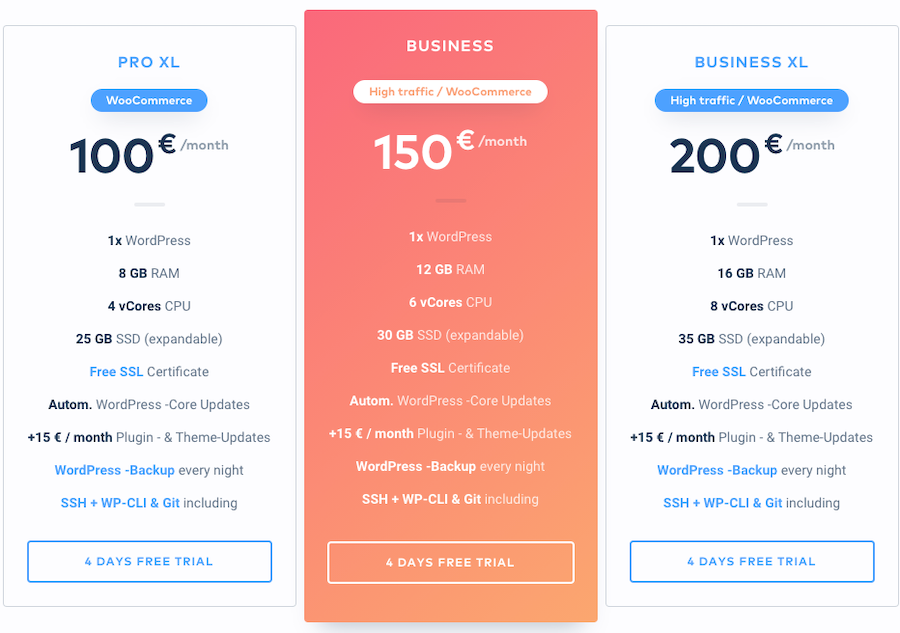 WordPress kosten: gids voor hostingtarieven, domeinen, themes & plugins