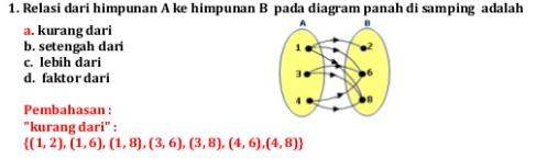 Matematika relasi dan komposisi fungsi capture ccuart Gallery