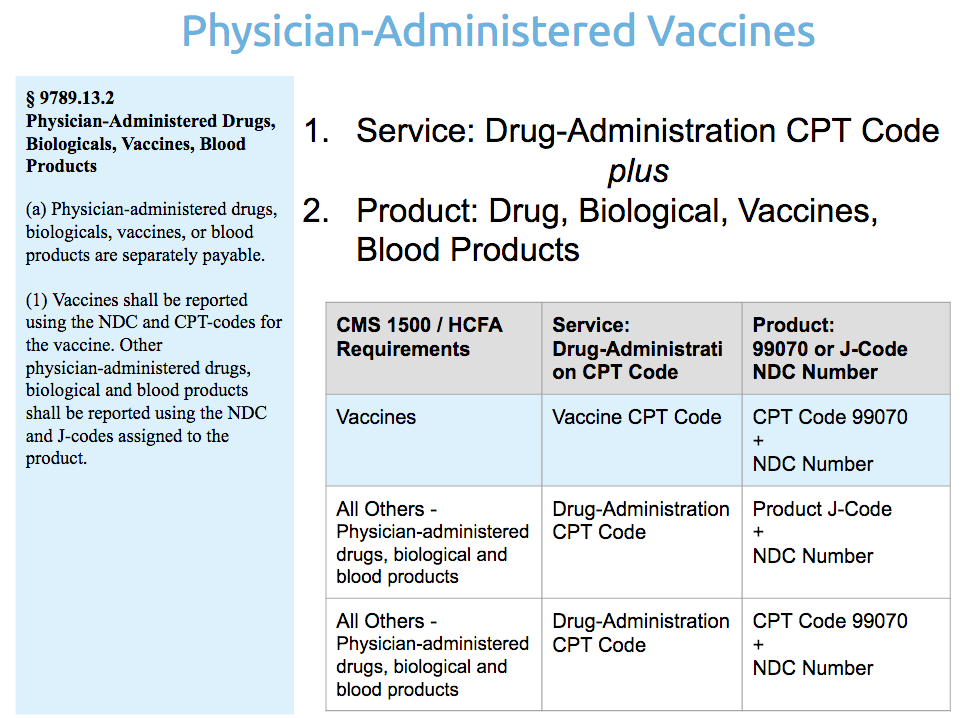 Reimbursements for Physician-Administered Vaccines