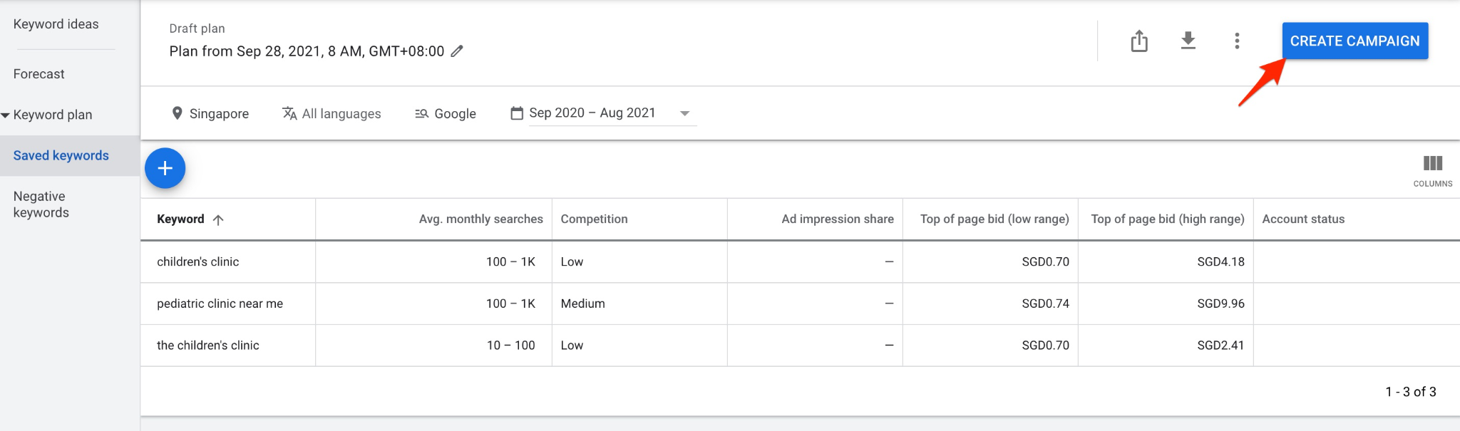 google ads for doctors - creating a campaign