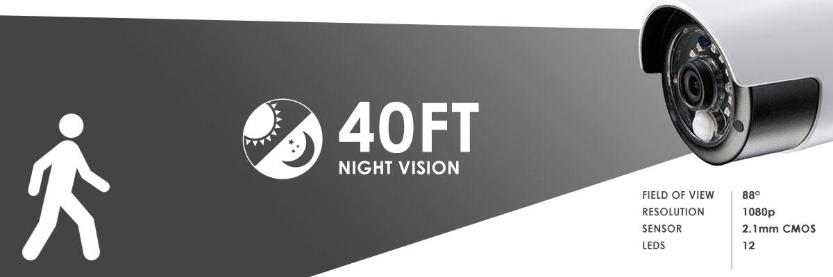 LWB3801 night vision