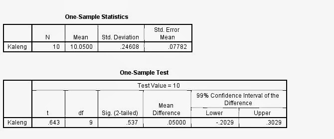 rata-rata sampel tunggal t test tutorial spss