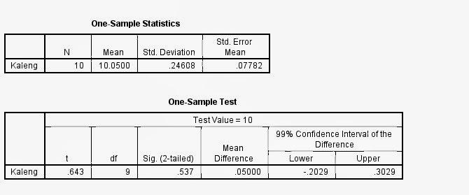 rata-rata sampel tunggal t test tutorial spss