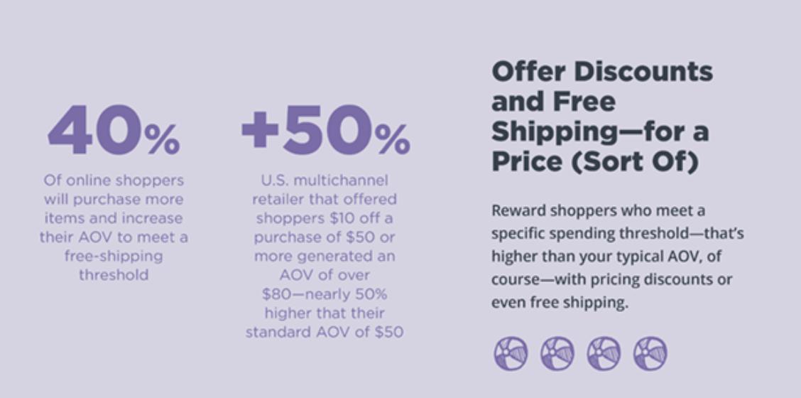 Make Shipping Free