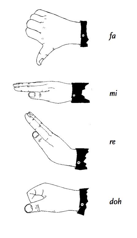 Solfa Hand Signs - Irish music curriculum