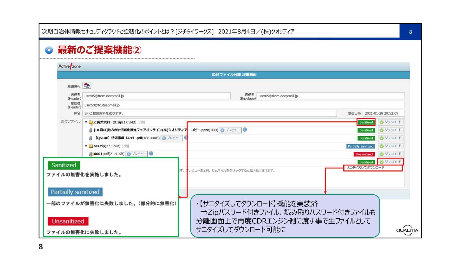 C:\Users\lma-Five\Desktop\オーバル セミレポ\採用画像jpg\2-04.jpg