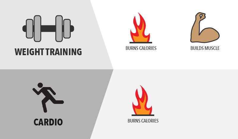 Cardio-VS-Weight-Training-2.png