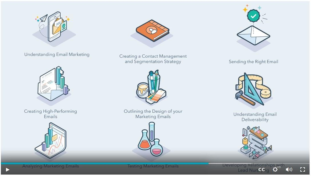 HubSpot Academy email marketing