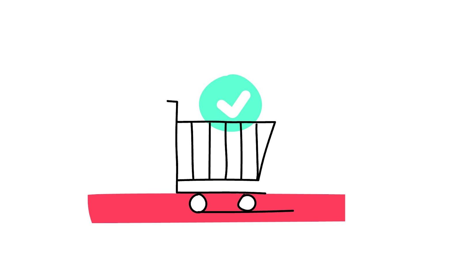 Survey questions for e-commerce