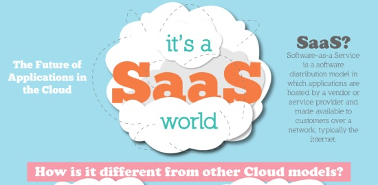 saas-world-CROP.jpg