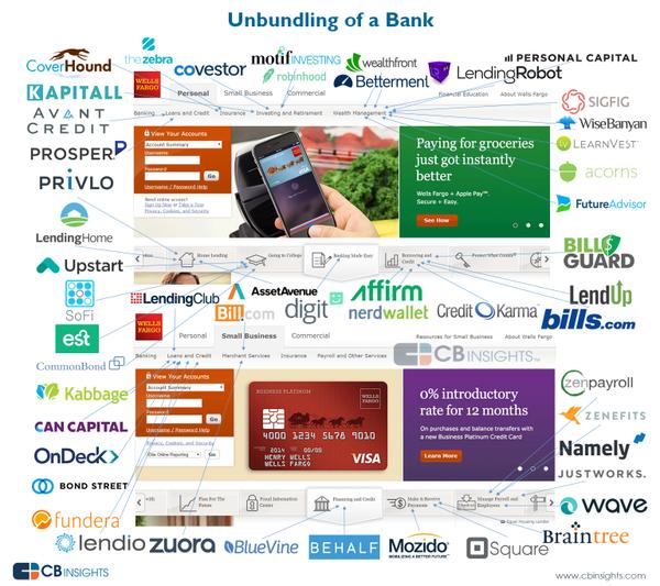 Os bancos estão cada vez mais digitais, e o Open Banking está entre nós! Mas afinal, o que é open banking? Entenda as vantagens para clientes e bancos.